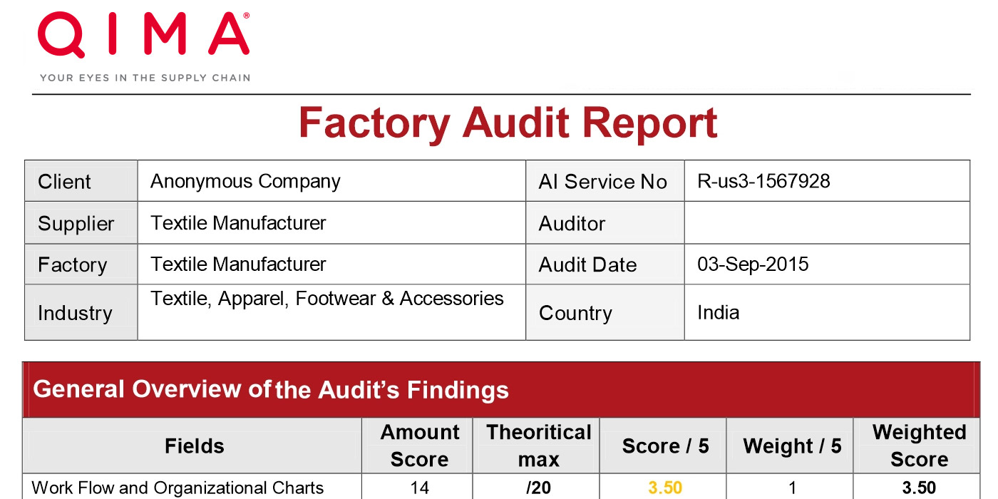 Factory Audit Report Sample | AsiaInspection – Manufacturing Audit ...