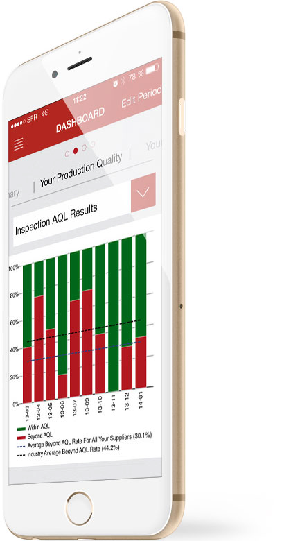 AsiaInspection Mobile App Dashboard – Quality Control Data on Suppliers