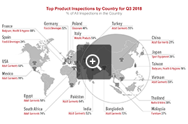 Top Inspected Products by Country – Q3 2018 | AsiaInspection – Audit Industry News