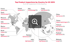Top Inspected Products by Country – Q1 2019 | QIMA – Audit Industry News