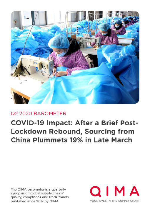 QIMA Q2 2020 Barometer: After a Brief Post-COVID Rebound, China's Manufacturing Plummets -19% YoY in the Last Weeks of March