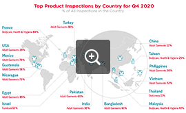 Top Inspected Products by Country - Q4 2020 | QIMA - Audit Industry News