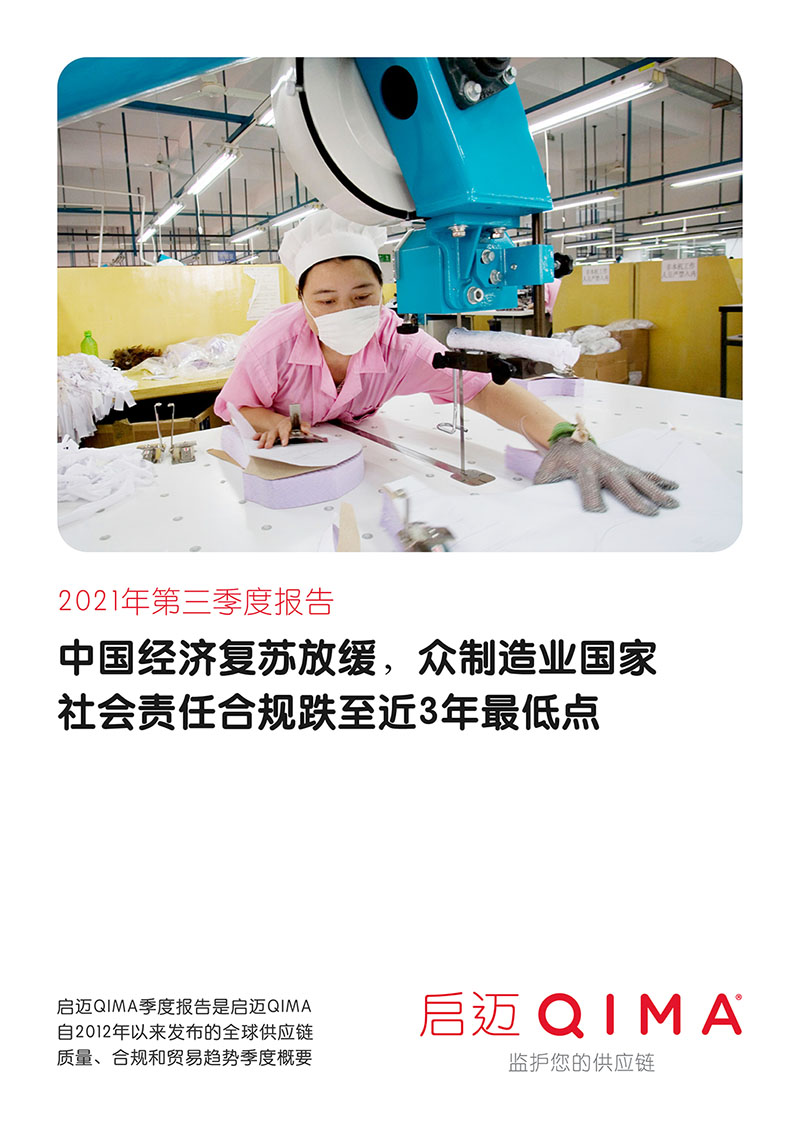 启迈QIMA 2021年第三季度报告:中国经济复苏放缓,众制造业国家社会责任合规跌至近3年最低点