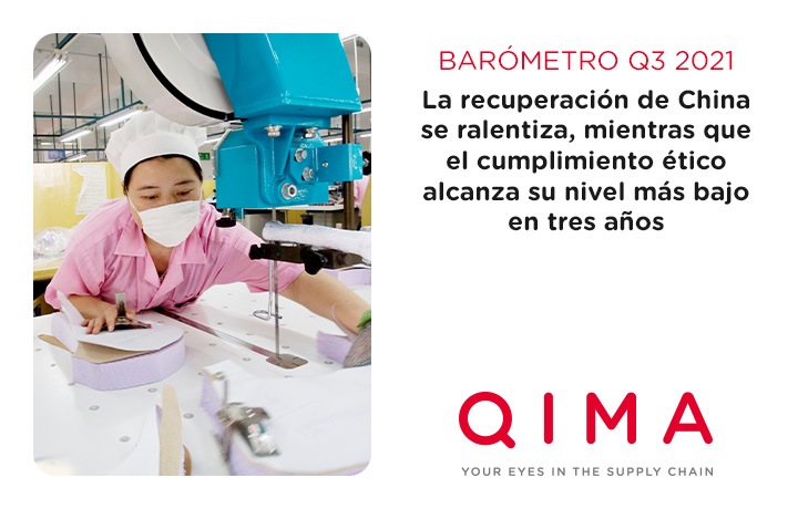 QIMA Q3 2021 Barometer: China's recovery slows down, while ethical compliance hits a 3-year low