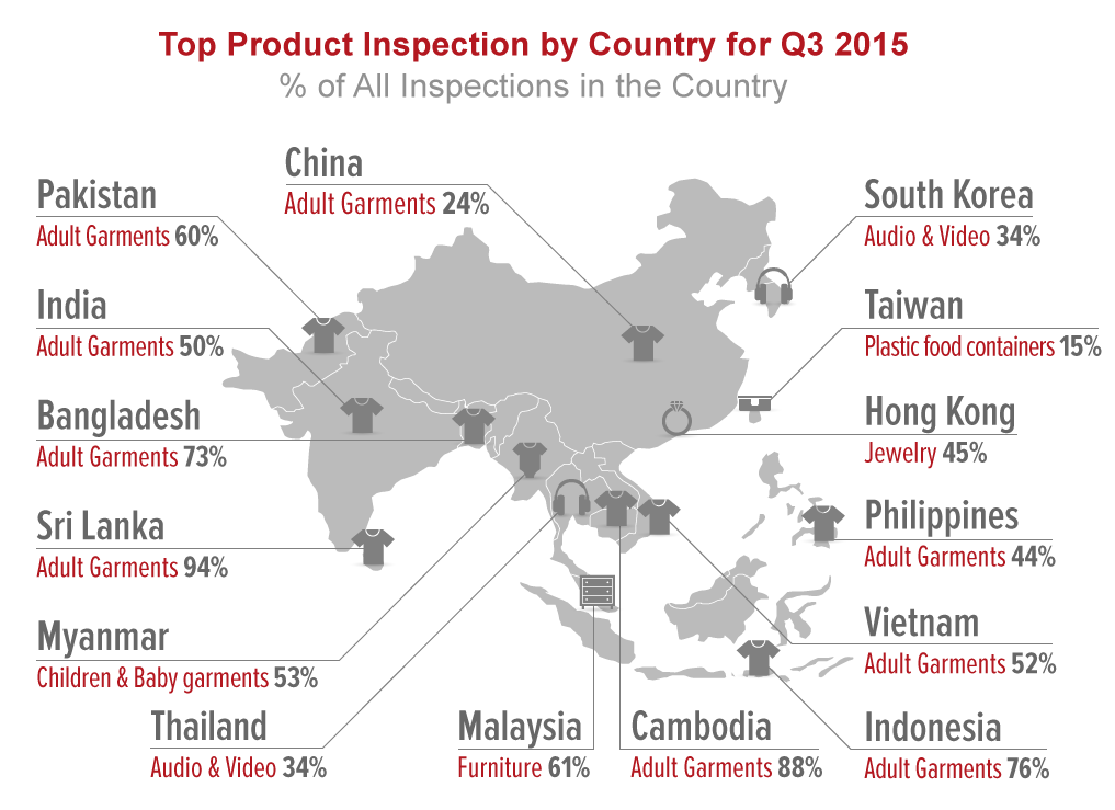 audit quality in asean countries On-site supplier audit programs, product inspections and laboratory tests for  global brands, retailers and importers secure and manage your supply chain  here.