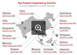 Top Product Inspections by Country – Q3 2015 | AsiaInspection – Audit Industry News