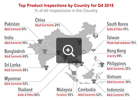 Top Product Inspections by Country – Q4 2015 | AsiaInspection – Audit Industry News