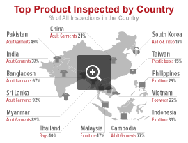 Top Product Inspections by Country – Q2 2015 | AsiaInspection – Audit Industry News